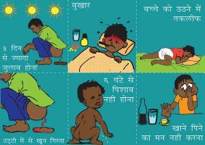 hindi-7-signs